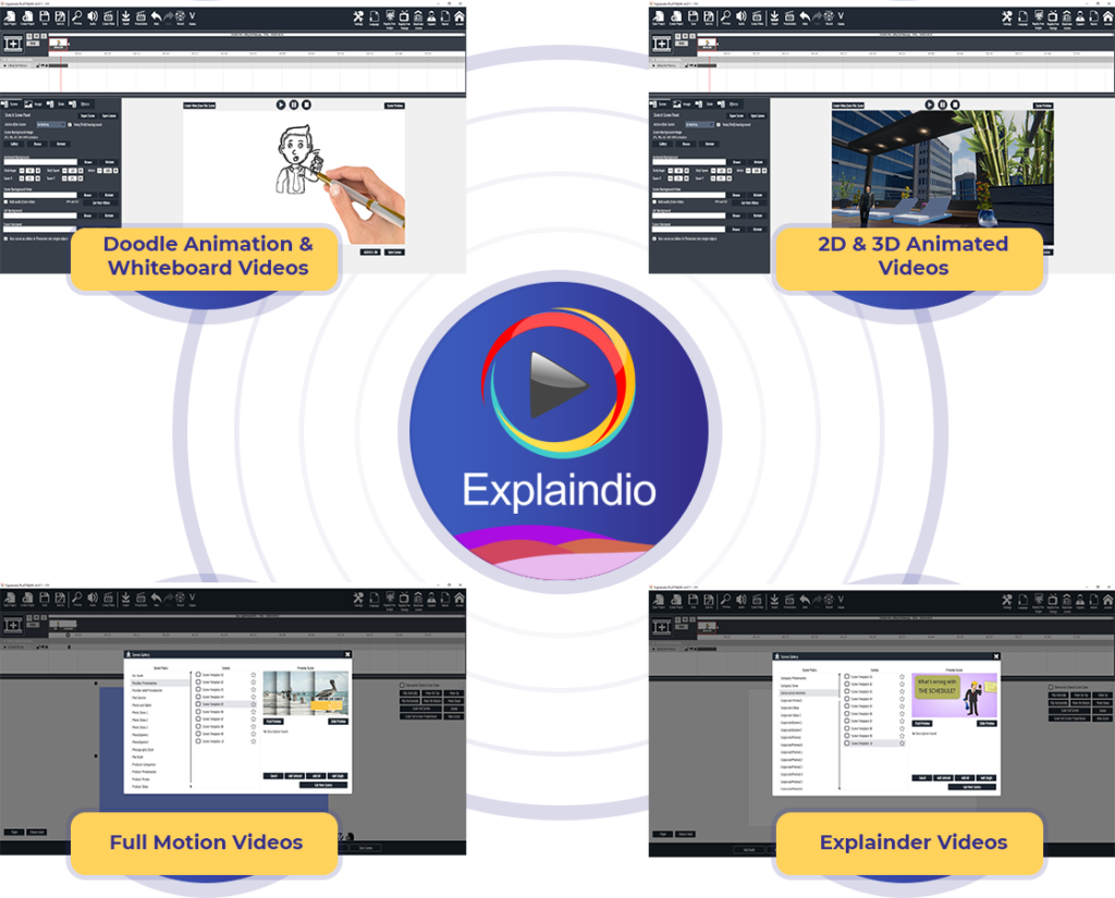 Explaindio Software, Doodle Sketch, Motion Video creation in minutes