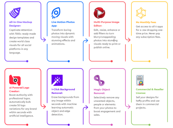 DesignBeast Features 6 in 1 application